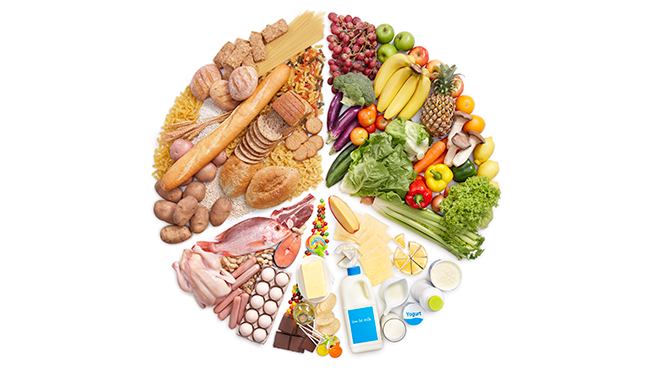 Get the facts: What makes a healthy balanced diet? | CABA - The ...