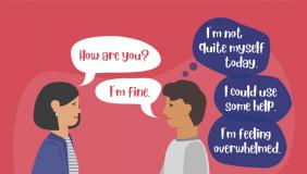 """What is mental wellbeing? Image of two people talking, one asking the other """"How are you?"""", and the other replying """"I'm fine"""" but thinking to themselves they are not fine and that they could use some help."""
