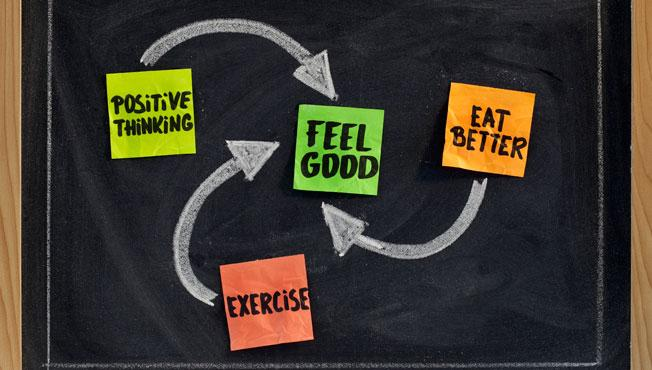 Ways To Boost Your Emotional Wellbeing Caba The