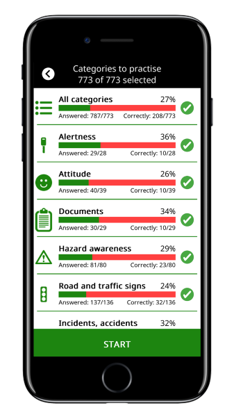 best theory test app review