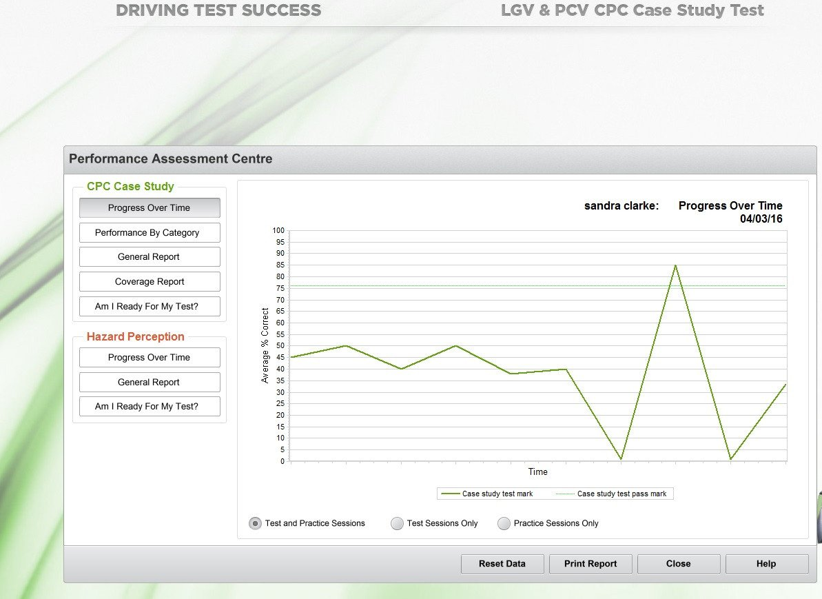 progress chart CPC Case Study