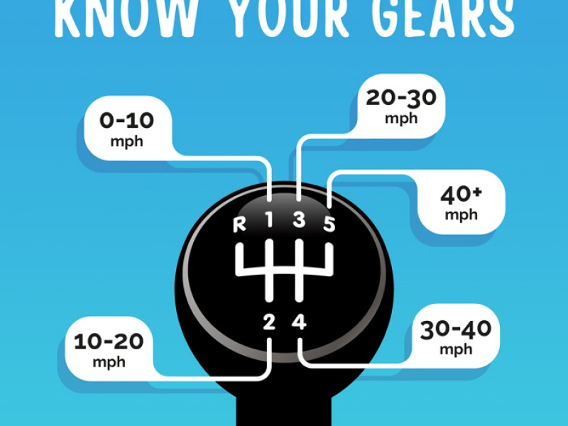 know your vehicle gears